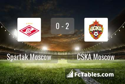 Preview image Spartak Moscow - CSKA Moscow