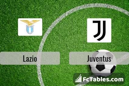 Preview image Lazio - Juventus