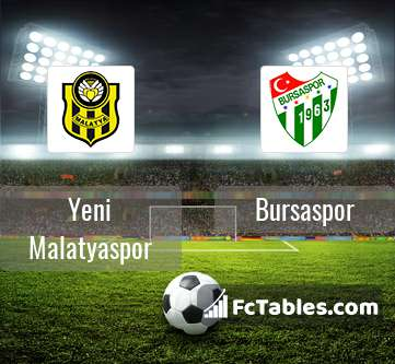 Preview image Yeni Malatyaspor - Bursaspor