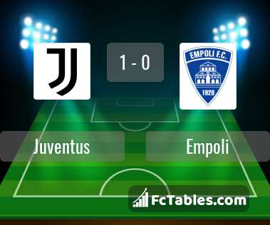 Preview image Juventus - Empoli