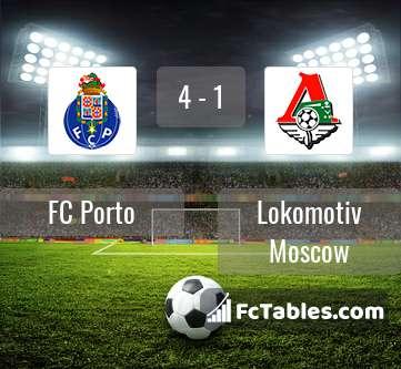 Preview image FC Porto - Lokomotiv Moscow