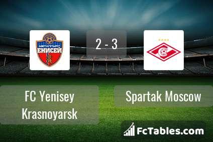 Anteprima della foto FC Yenisey Krasnoyarsk - Spartak Moscow