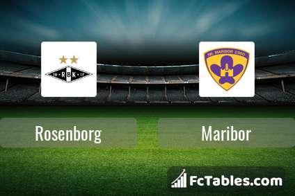 Preview image Rosenborg - Maribor