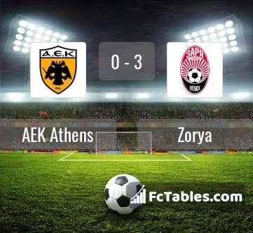 Anteprima della foto AEK Athens - Zorya