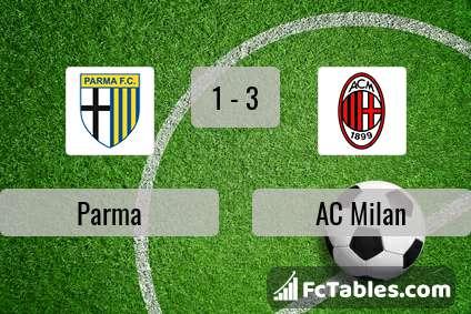 Podgląd zdjęcia Parma - AC Milan