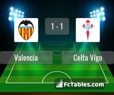 Preview image Valencia - Celta Vigo