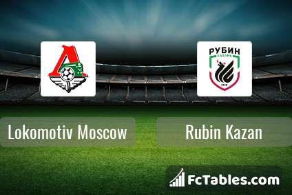 Preview image Lokomotiv Moscow - Rubin Kazan