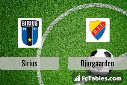 Podgląd zdjęcia Sirius - Djurgaarden