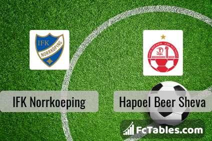 Preview image IFK Norrkoeping - Hapoel Beer Sheva