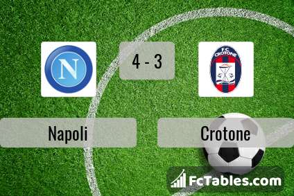 Preview image Napoli - Crotone