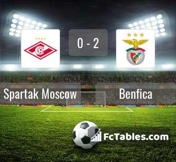 Anteprima della foto Spartak Moscow - Benfica