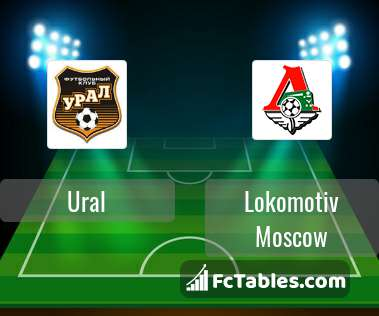 Preview image Ural - Lokomotiv Moscow