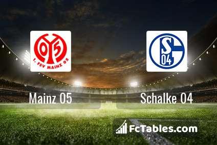 Preview image Mainz 05 - Schalke 04