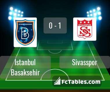 Preview image Istanbul Basaksehir - Sivasspor