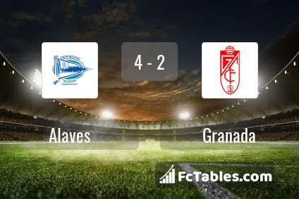 Preview image Alaves - Granada