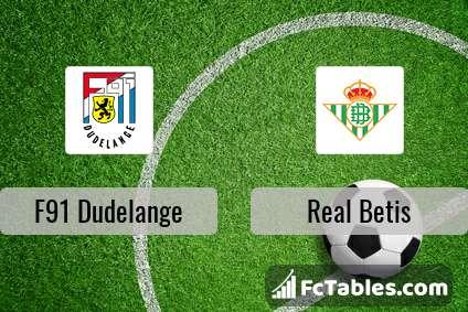 Preview image F91 Dudelange - Real Betis