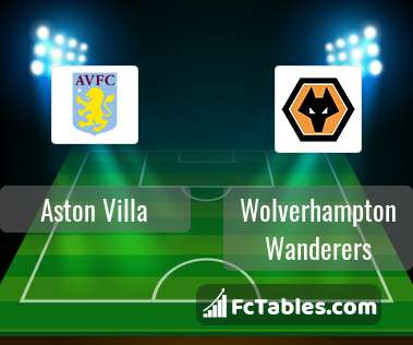 Anteprima della foto Aston Villa - Wolverhampton Wanderers