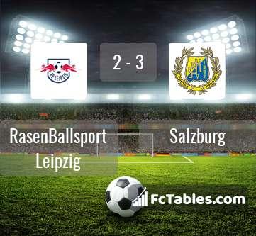 Preview image RasenBallsport Leipzig - Salzburg
