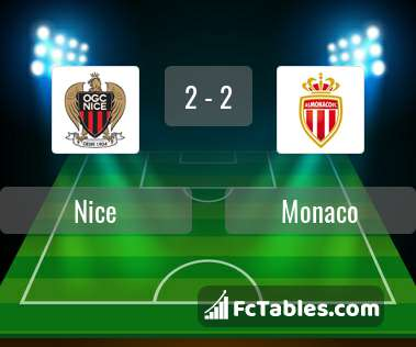 Preview image Nice - Monaco