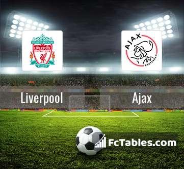 Podgląd zdjęcia Liverpool FC - Ajax Amsterdam