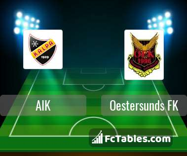 Preview image AIK - Oestersunds FK