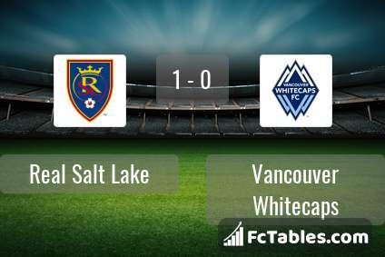 Podgląd zdjęcia Real Salt Lake - Vancouver Whitecaps