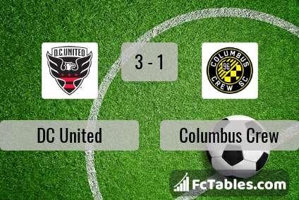 Preview image DC United - Columbus Crew