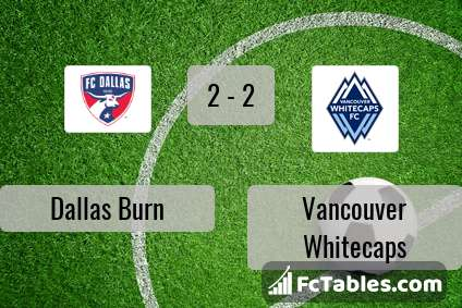 Preview image Dallas Burn - Vancouver Whitecaps