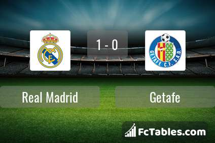 Preview image Real Madrid - Getafe