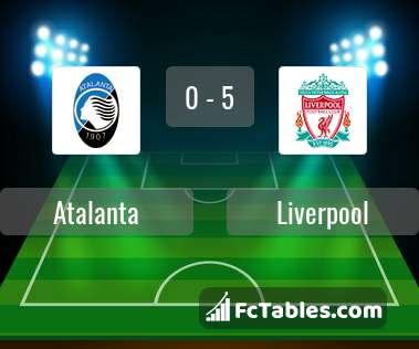 Podgląd zdjęcia Atalanta - Liverpool FC