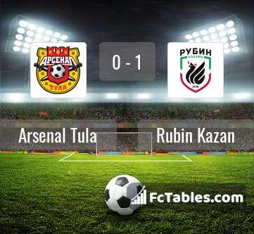 Preview image Arsenal Tula - Rubin Kazan