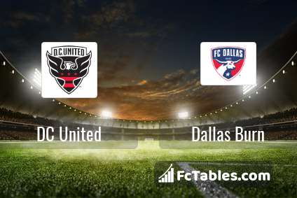 Anteprima della foto DC United - Dallas Burn