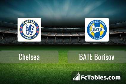 Podgląd zdjęcia Chelsea - BATE Borysów