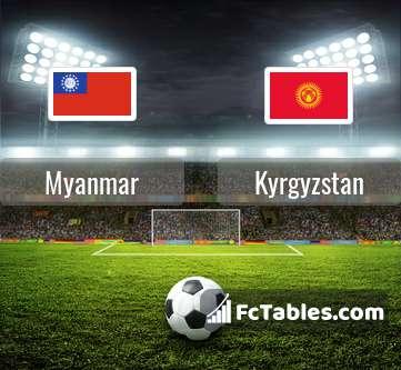 Preview image Myanmar - Kyrgyzstan