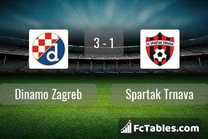 Preview image Dinamo Zagreb - Spartak Trnava