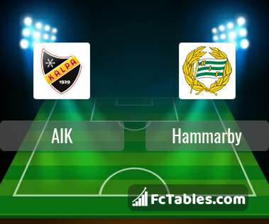 Preview image AIK - Hammarby