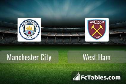 Podgląd zdjęcia Manchester City - West Ham United