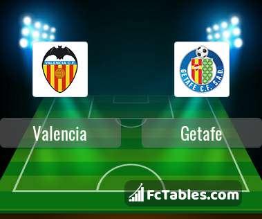 Podgląd zdjęcia Valencia CF - Getafe