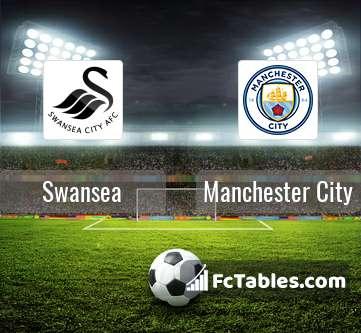 Swansea City Manchester City H2H