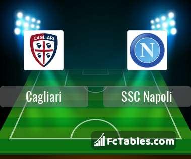 Preview image Cagliari - SSC Napoli