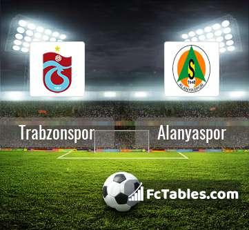 Podgląd zdjęcia Trabzonspor - Alanyaspor