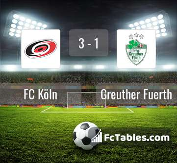 Preview image FC Köln - Greuther Fuerth