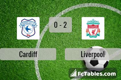 Preview image Cardiff - Liverpool