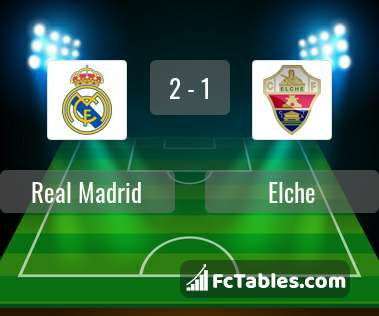 Preview image Real Madrid - Elche