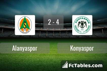 Preview image Alanyaspor - Konyaspor