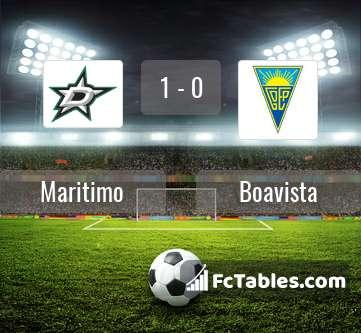 Podgląd zdjęcia Maritimo - Boavista Porto
