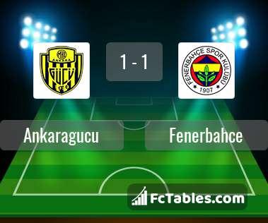 Preview image Ankaragucu - Fenerbahce