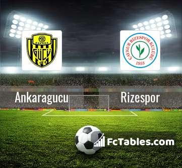 Preview image Ankaragucu - Rizespor