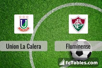 Union La Calera Vs Fluminense H2h 18 Feb 2020 Head To Head Stats Prediction