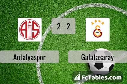 Preview image Antalyaspor - Galatasaray